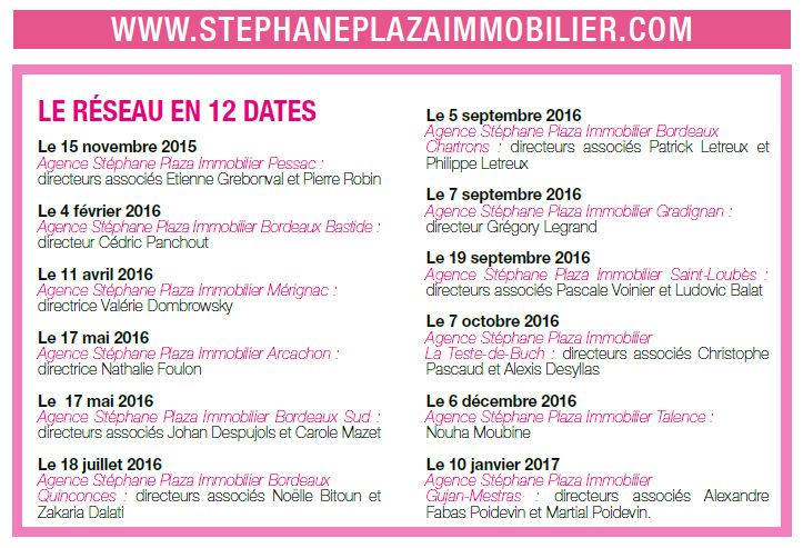 Le réseau Plaza Immobilier en Gironde en 12 dates